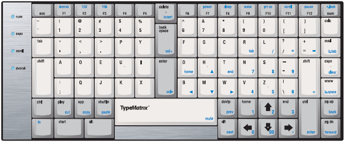 typematrix
