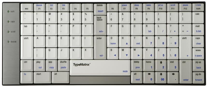 TypeMatrix 2030 USB - DVORAK