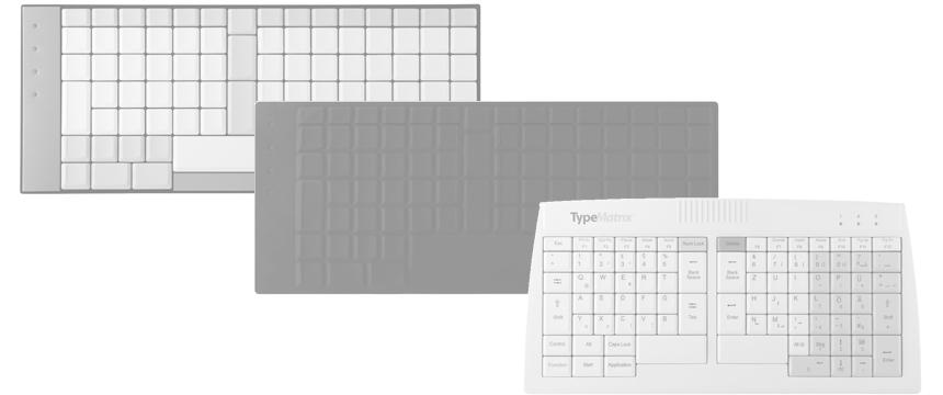 TypeMatrix Product